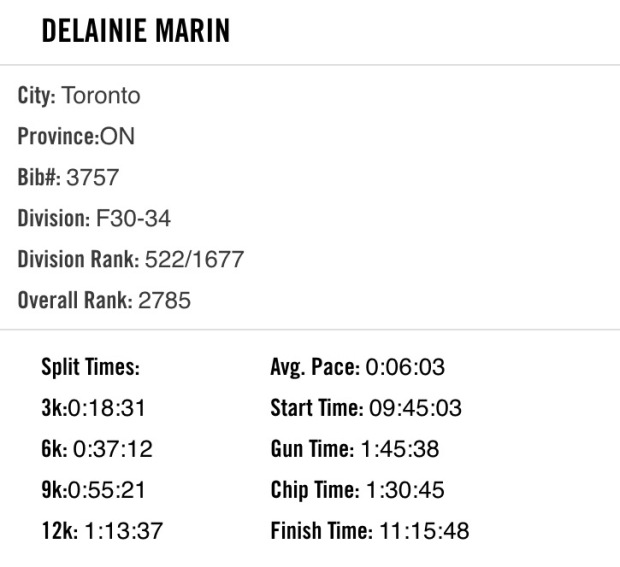 Official Race Results